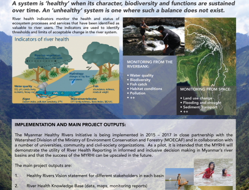 POSTER: Myanmar Healthy Rivers Initiative