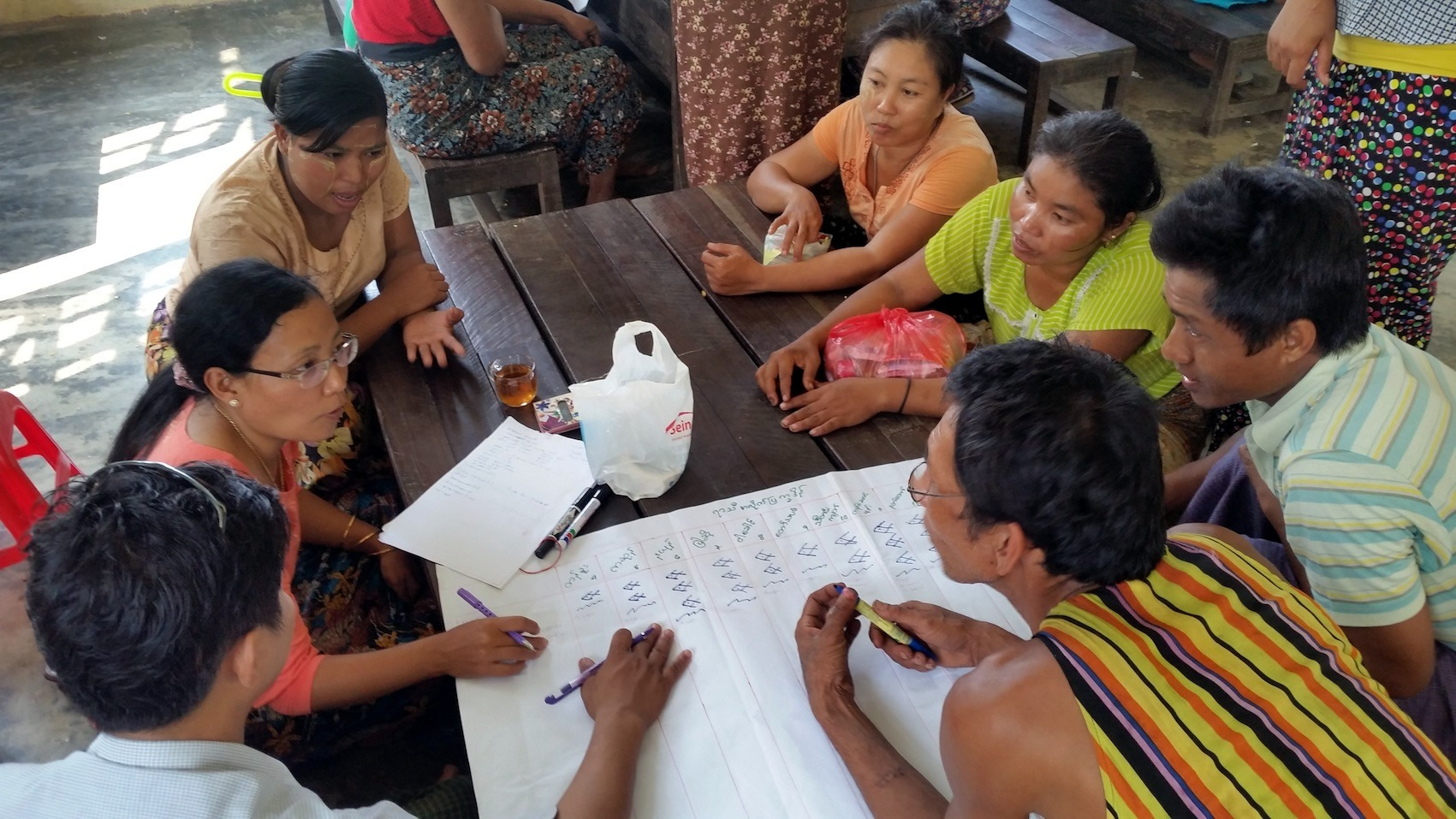 Participatory mapping in Myanmar