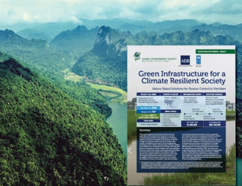 Green Infrastructure for a Climate Resilient Society – ICEM informs good practice in Vietnam
